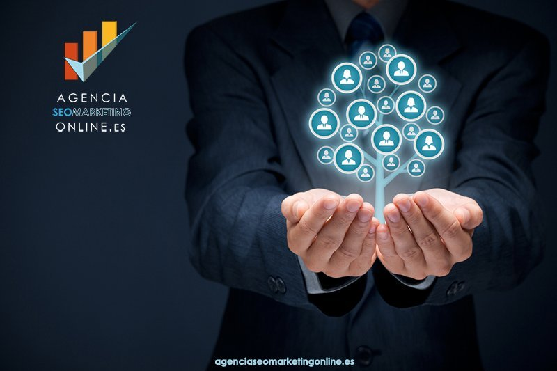 Inbound marketing en la práctica