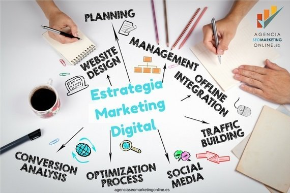 Estrategia marketing digital en 5 pasos